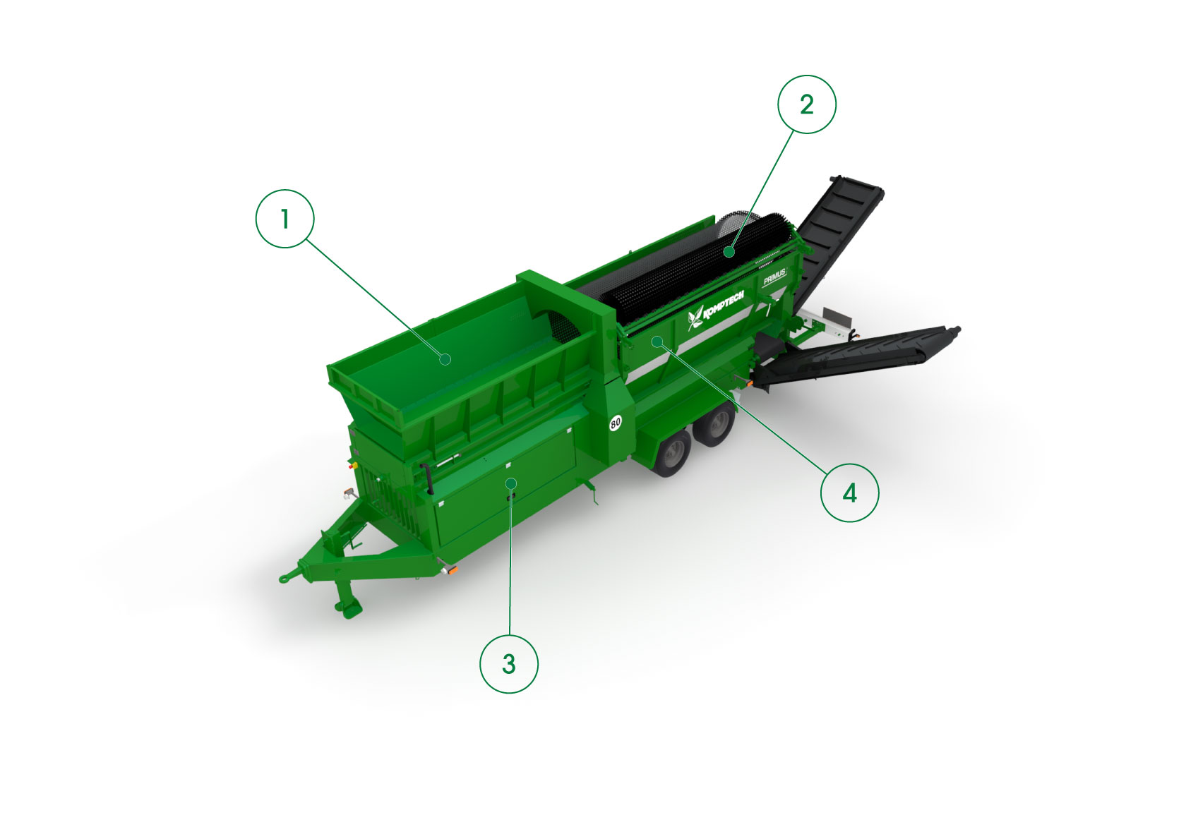 Core Features of the Primus Mobile Trommel Drum Screen
