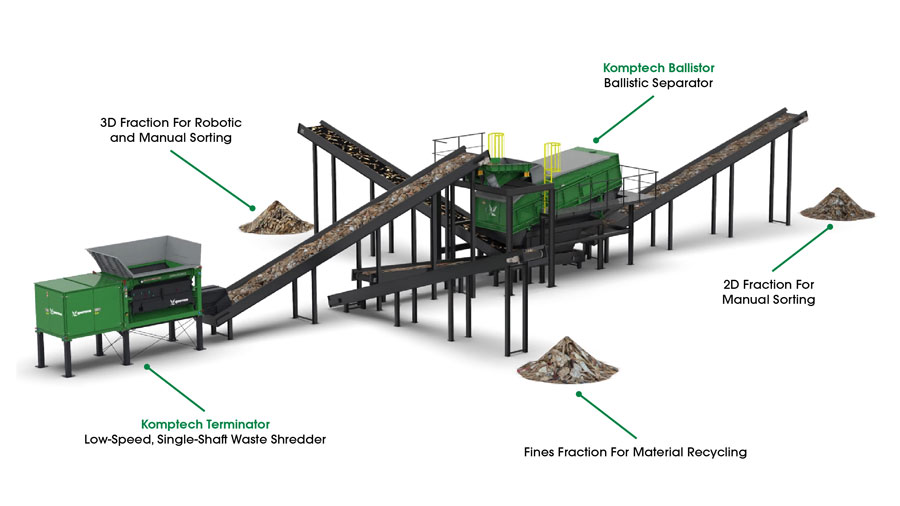 Overview of Komptech Americas automated C&D pre-processing line.